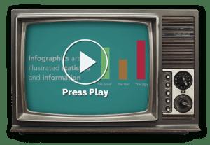 Infographics Marketing Video - Marla Communications