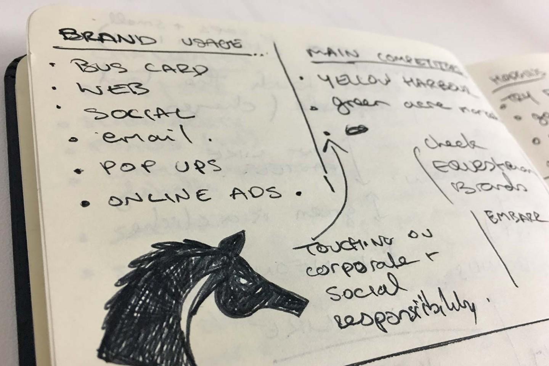 Brand Design Agency - Enbarr Vision - Brand Workshop